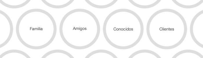 Googleplus Circles